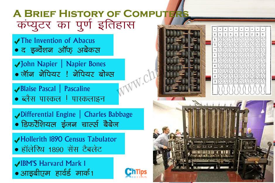 History of computers in hindi